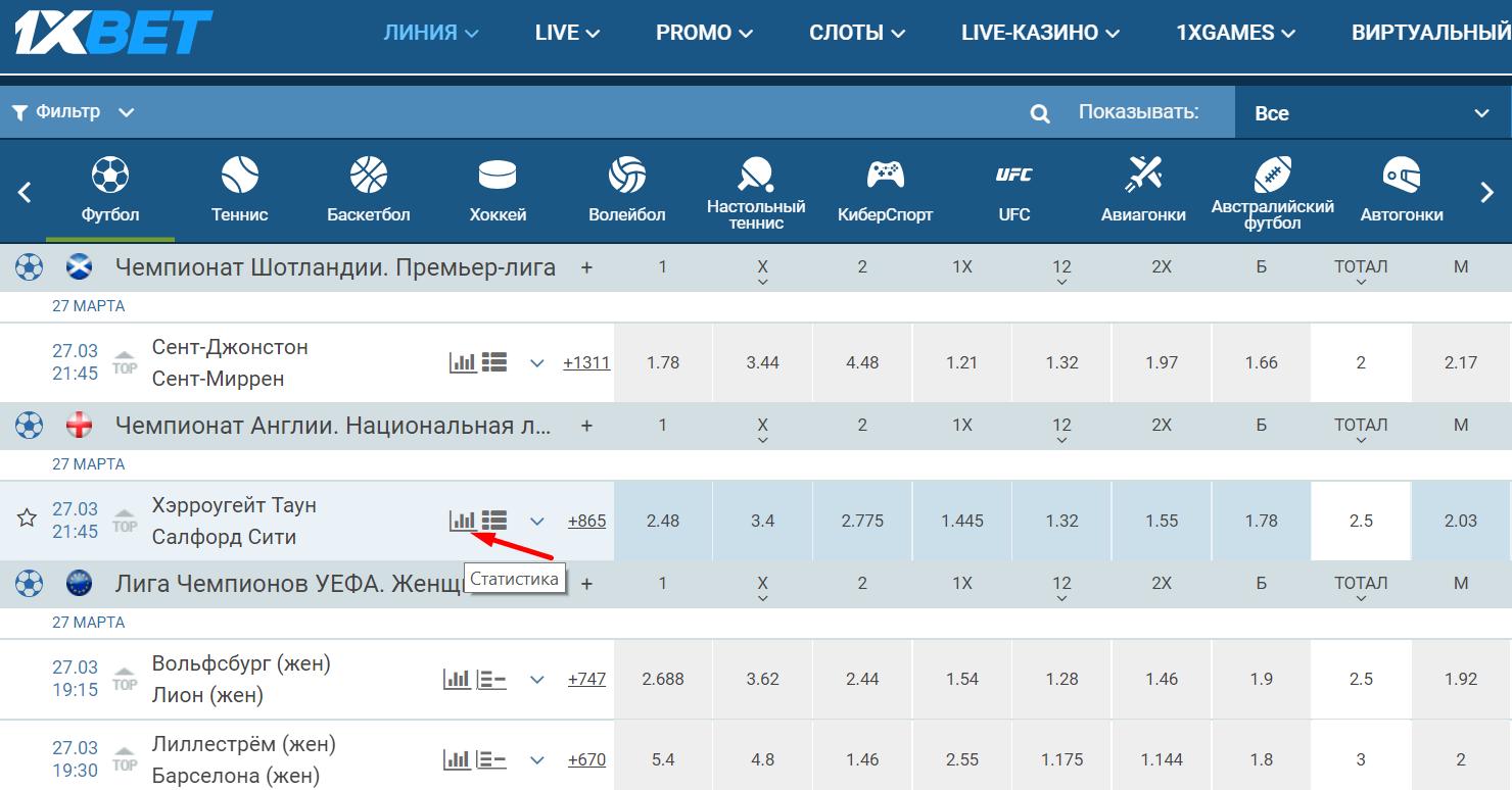 Статистика команд на сайте БК 1хБет: подспорье для поклонников ставок